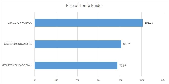 score_tomb